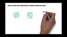 Embedded thumbnail for Jednoduché a cenově dostupné úložiště nové generace pro SMB sektor od HPE