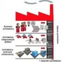 Vrstvy struktur podnikové architektury kterými se EAF GG zabývá.